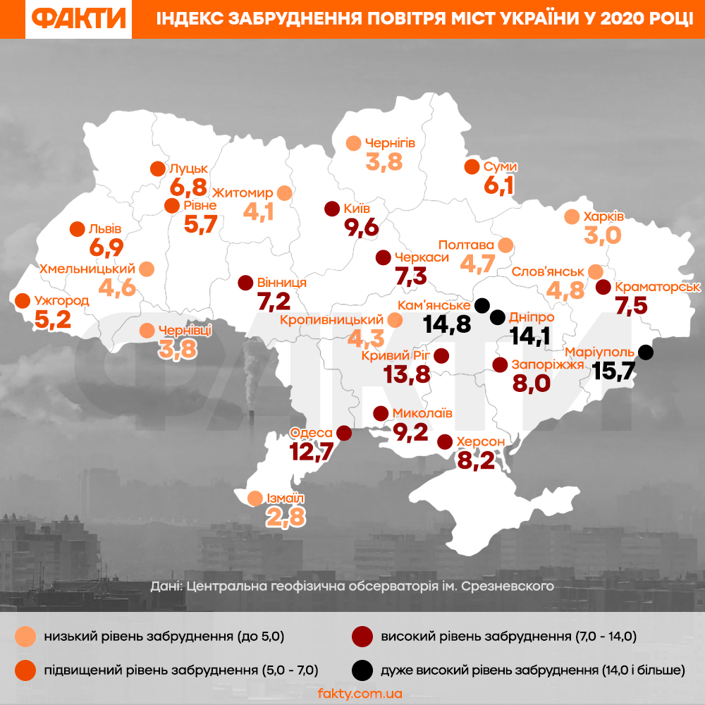 Причини та загрози забруднення повітря в Україні