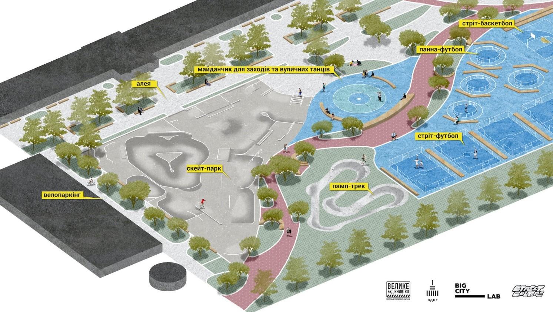На ВДНГ будують урбан-парк, аналогів якому в країні ще не було