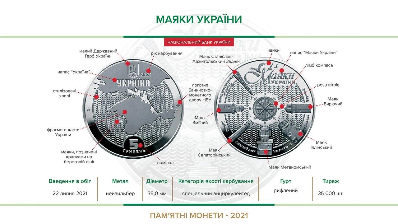 Banner_Lighthouses_Ukraine_2021