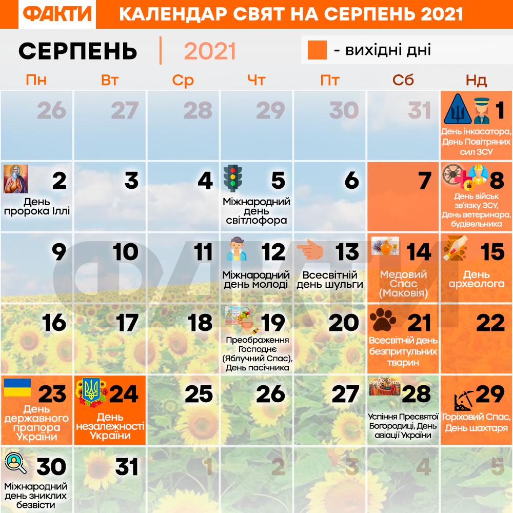 Календар свят у серпні 2021