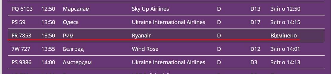 У Борисполі скасували рейси в Італію від авіакомпанії Ryanair – у чому причина