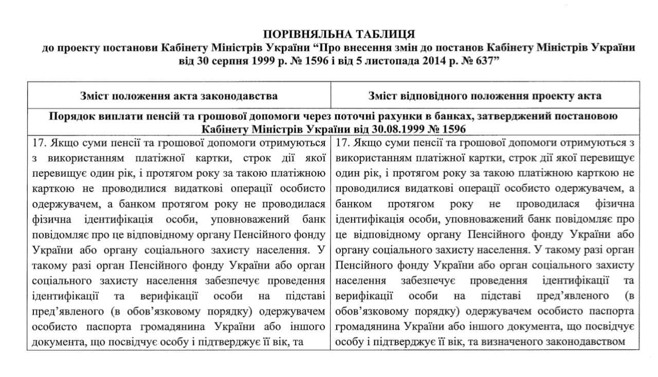 В Україні пенсіонерам дозволили проходити ідентифікацію через Дію